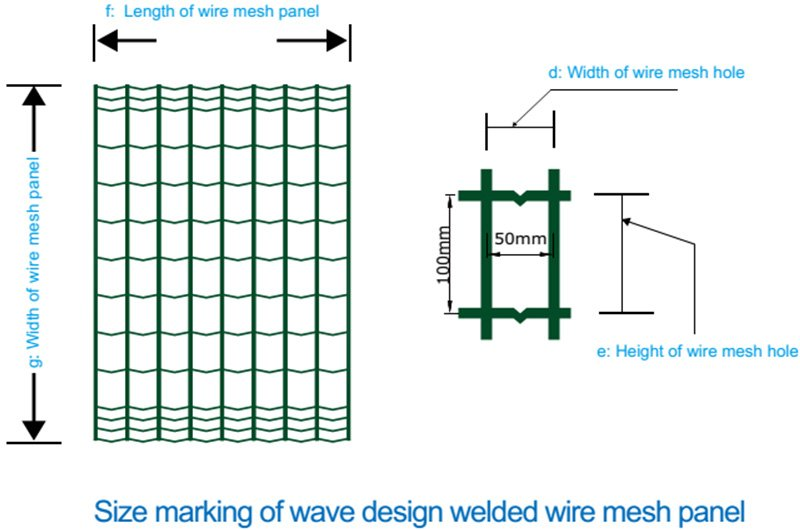 Best welded wire mesh chart pictures inspiration simple wiring fancy standard welded wire fabric sizes image electrical chart keyboard keysfo Image collections