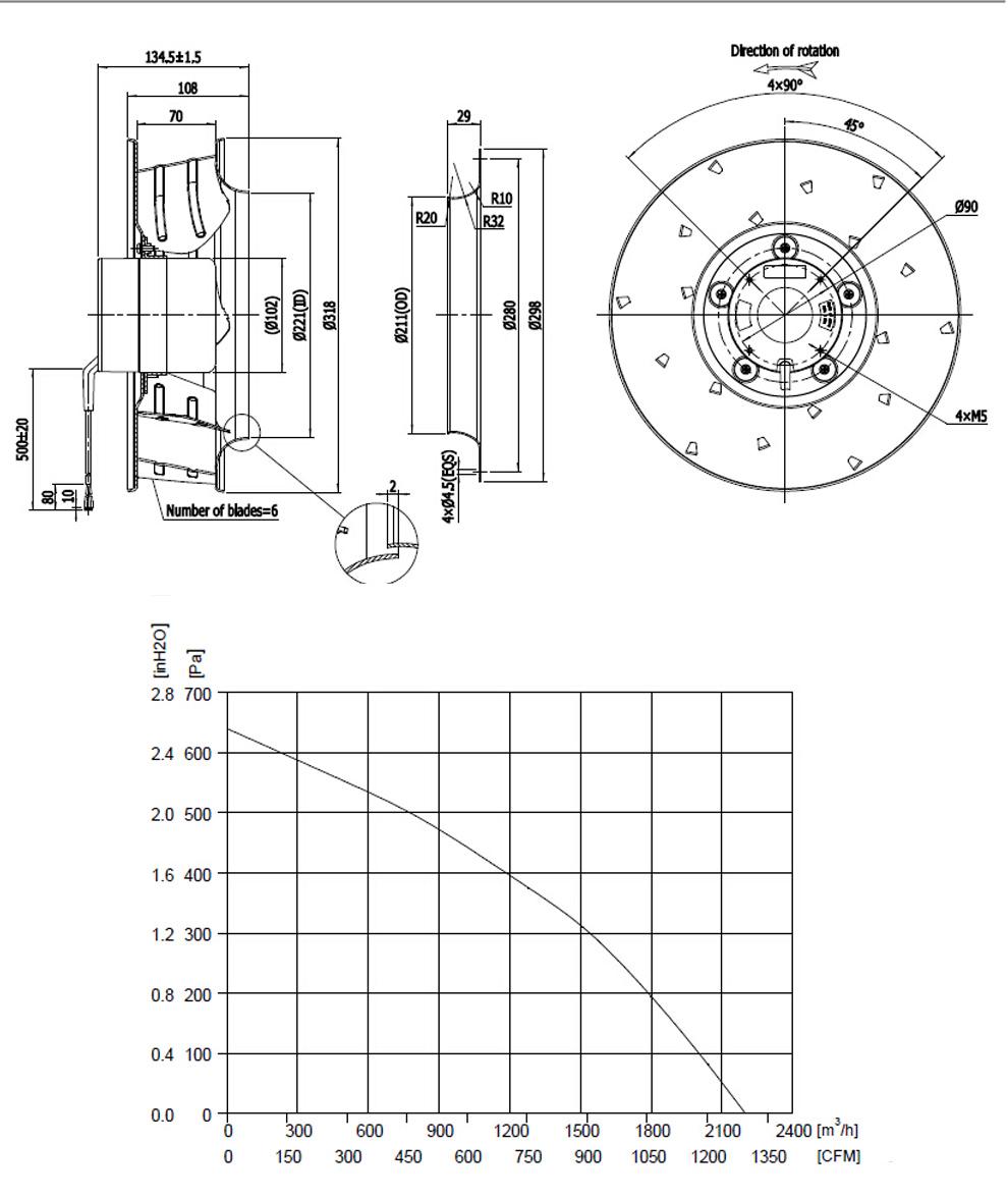 DC-Centrifugal-fan-Backward-310-48U_02_01