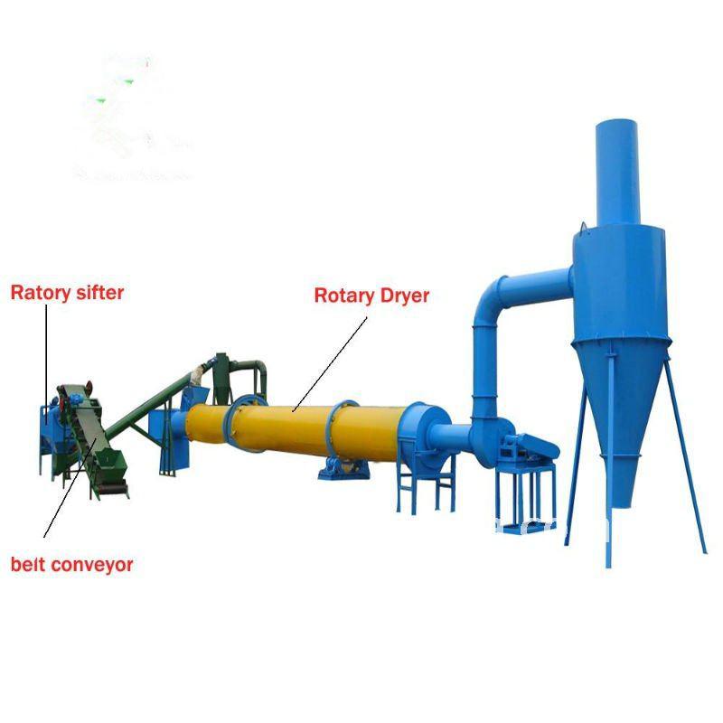 Rotary type dryer