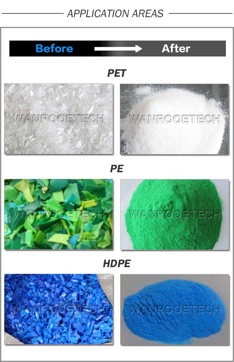 pulverizer-application