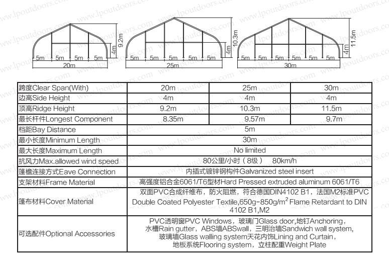 hangar tent details