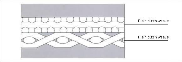 Type D Sintered Wire Mesh