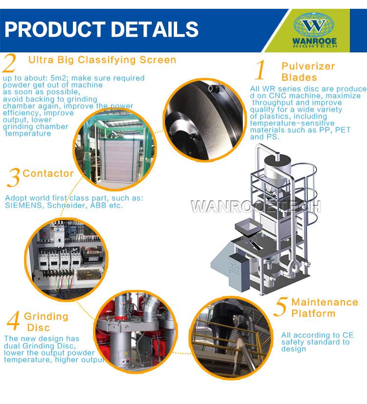 PNWR Series Dual Disc Plastic Pulverizer Mill