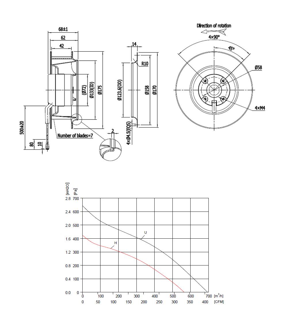 DC-Centrifugal-Fan-Backward-175-24U_05