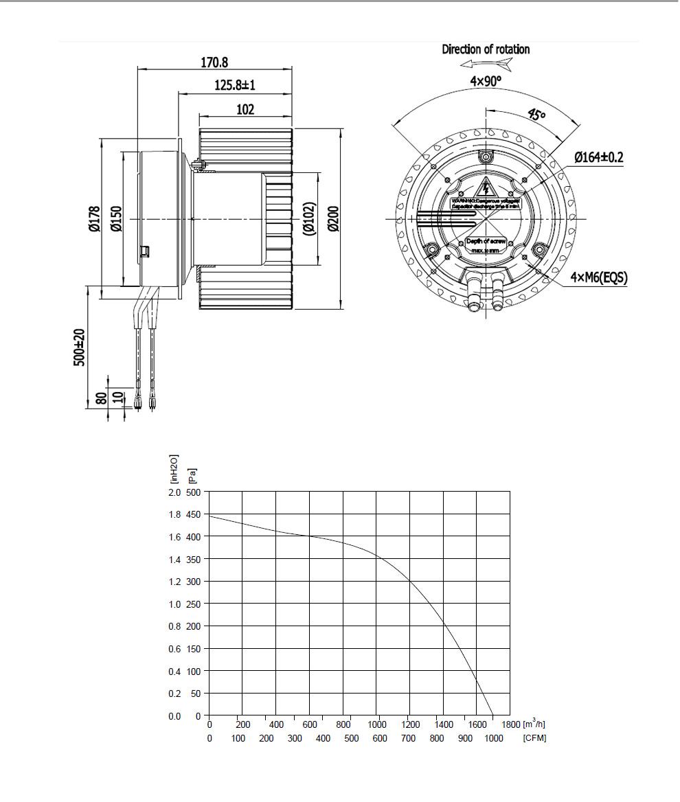 EC-Centrifugal-Forward-200-2EH_02_01