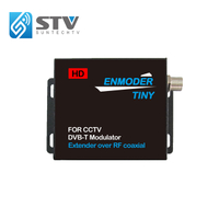 HDMI to DVB-T Extender Over Coax