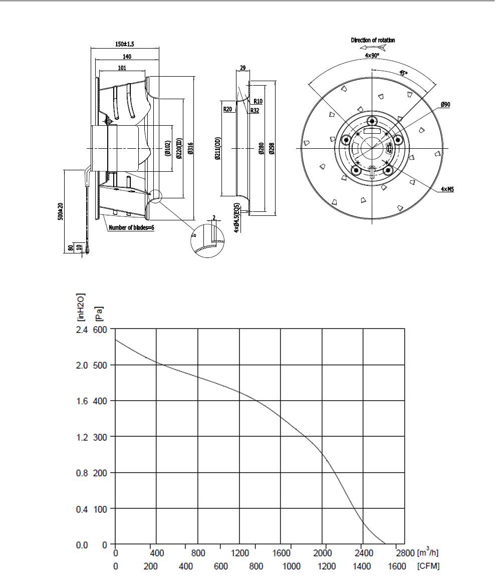 DC-Centrifugal-fan-Backward-310-48H_02_01