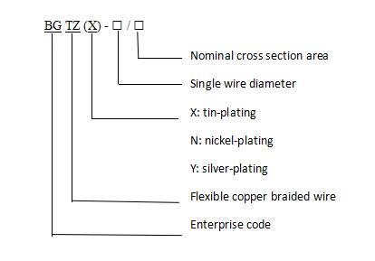 Single wire diameter 005mm awg 44 chinamanufacturersupplier 123 keyboard keysfo Choice Image