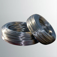 Galvanized steel wire gauge chart anping tianze metal products co bright galvanized iron wire keyboard keysfo Gallery