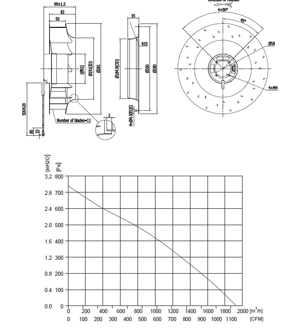 DC-Centrifugal-fan-Backward-280-24M_05