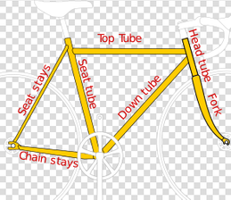 How to Choose A Suitable Bike Frame?