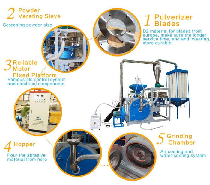 PNMF 600 Model Plastic Pulverizer