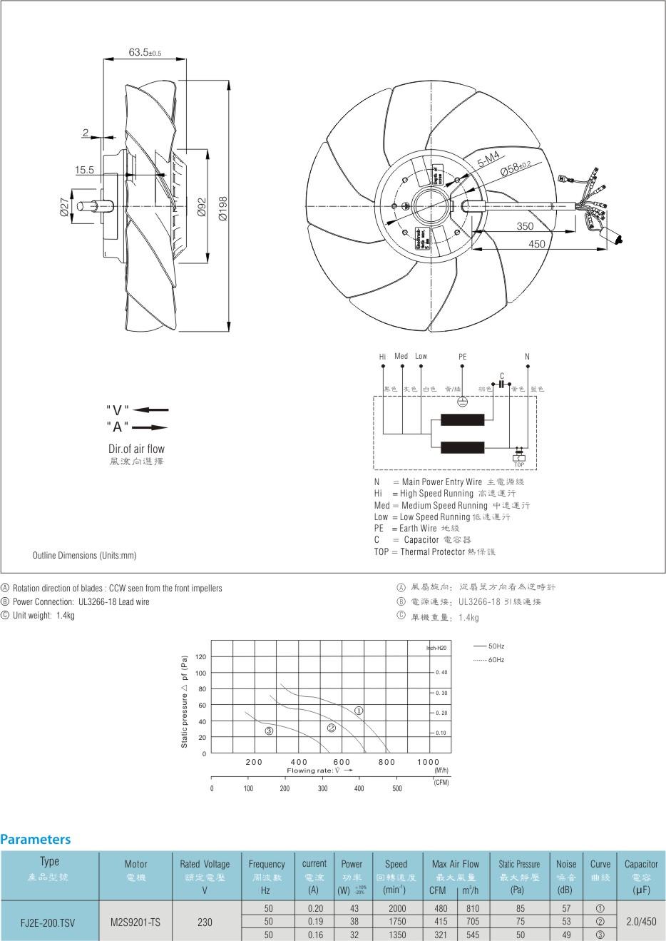 motor small fan