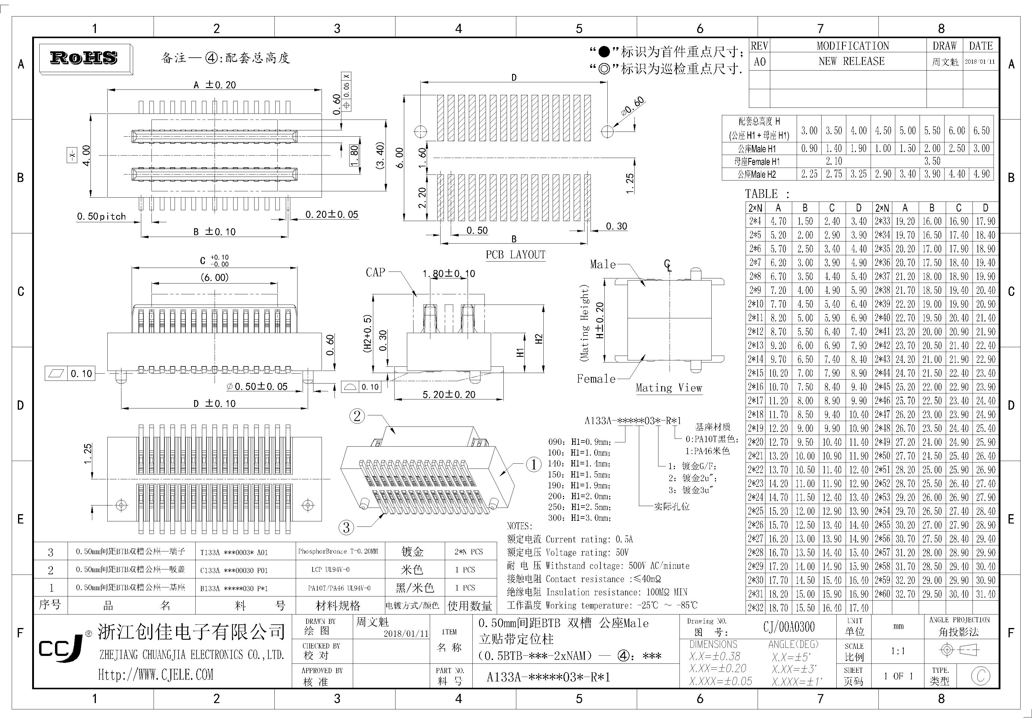 0.5BTB双槽立贴-male