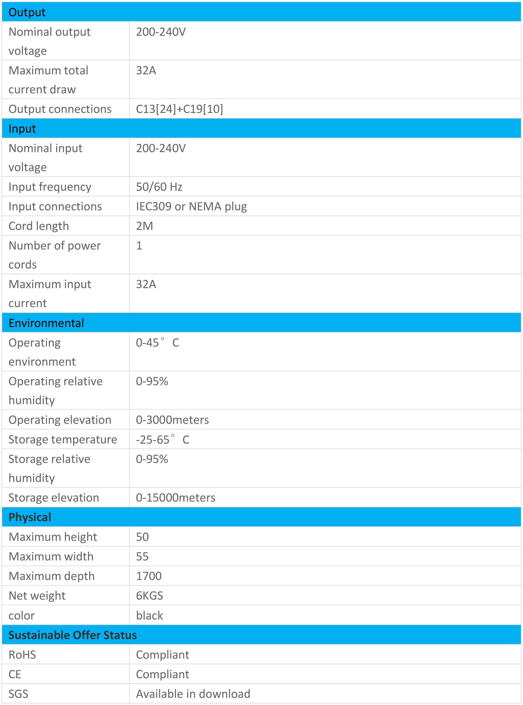 AP21004 BASIC METERED PDU-2