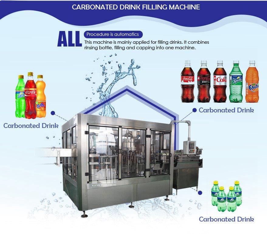 carbonated drink filler 3 in 1.jpg