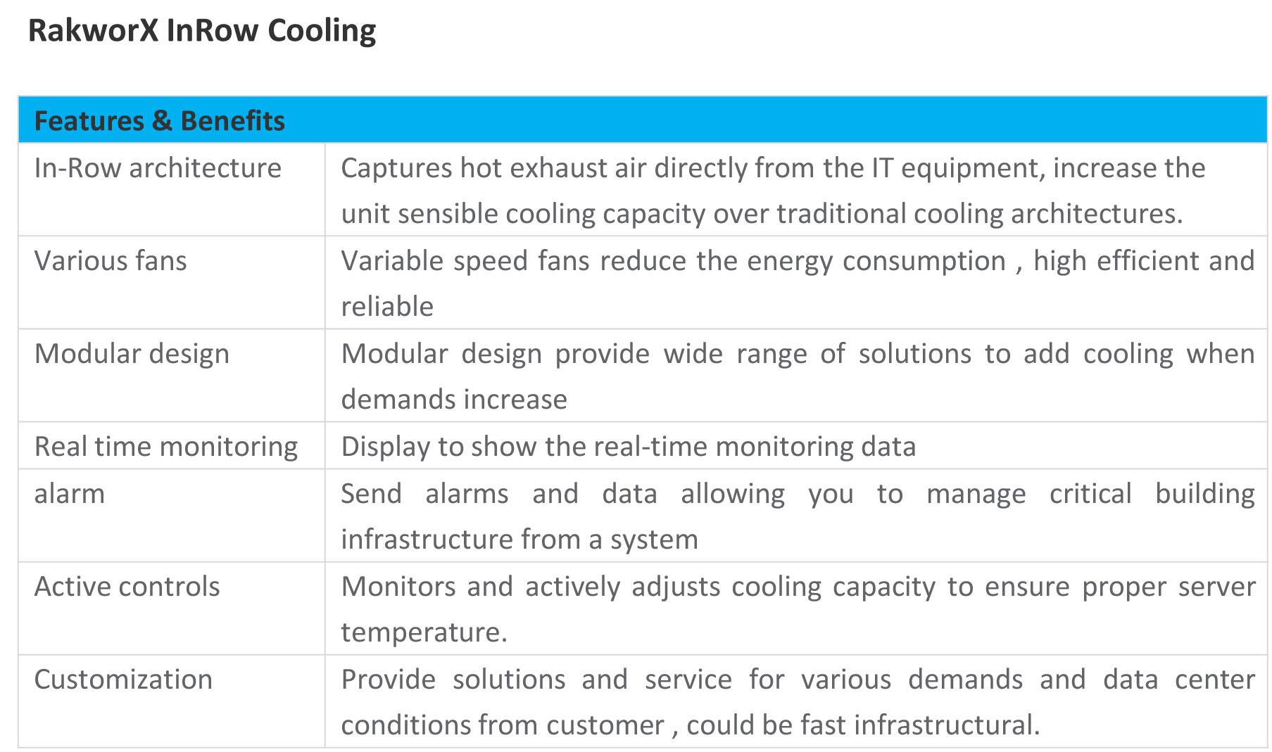 RakworX InRow Cooling