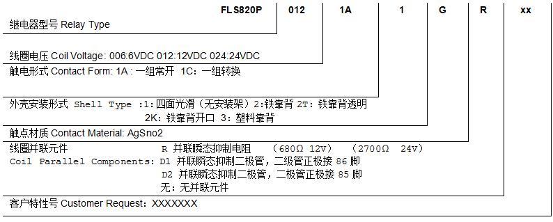 FLS820P