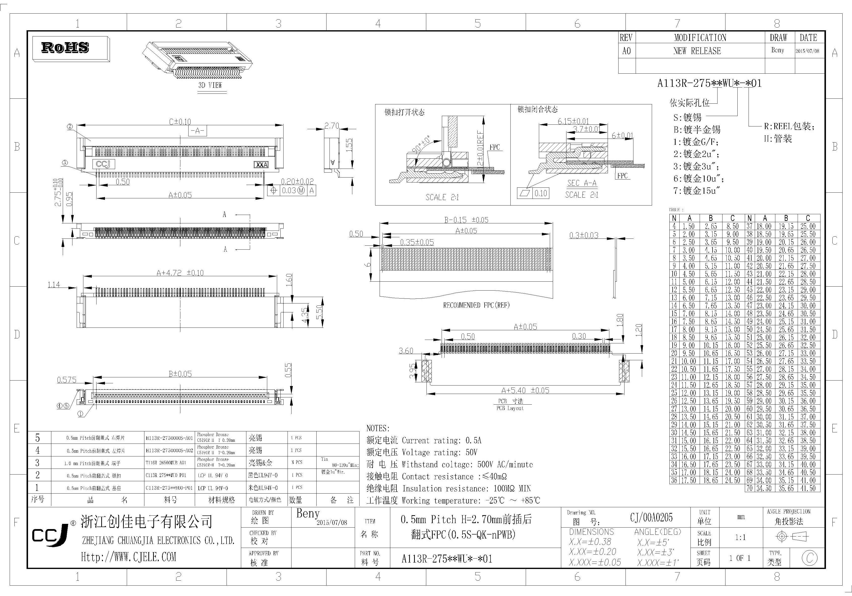 FPC 0.5 and 1.0间距R型前插后翻2.7H-Model