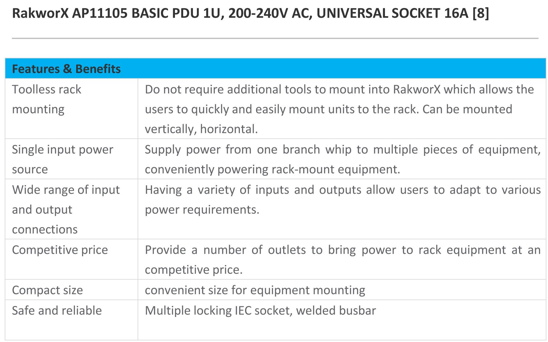 AP11105 BASIC PDU-1