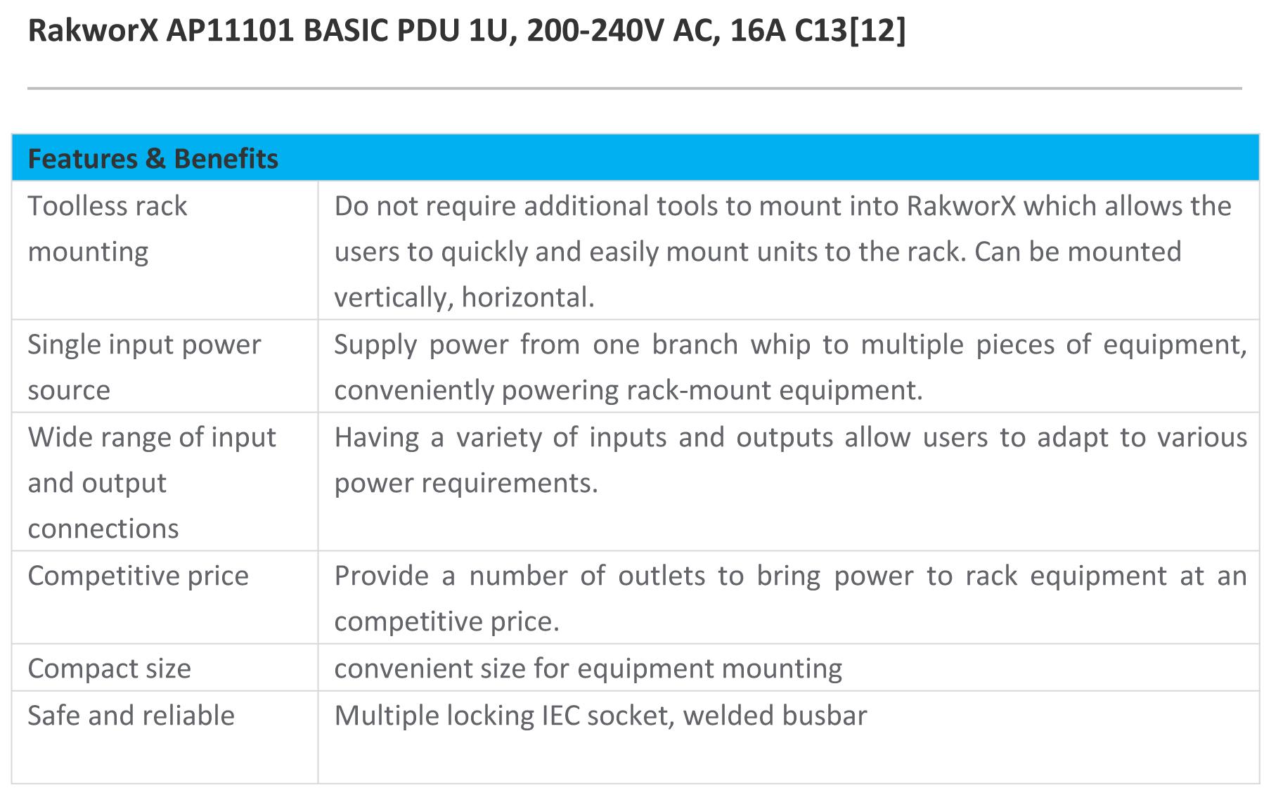 AP11101 BASIC PDU-1