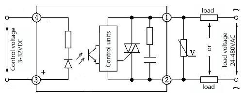 industrial class ssr ssr solid state relay