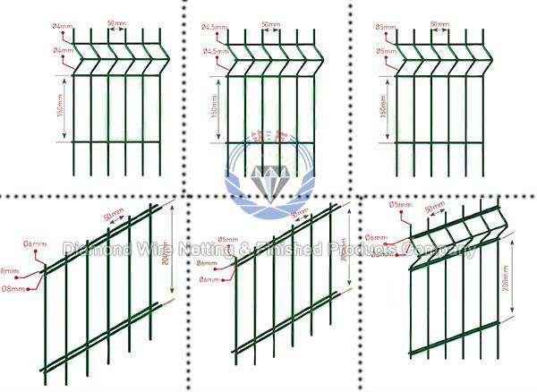 vinyl coated welded mesh fencing/welded wire powder fence gate ...
