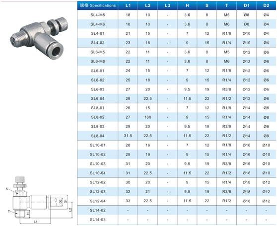 Push-in Speed Control valve