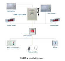 Nurse Call System with Oxygen Regulator for Hospital