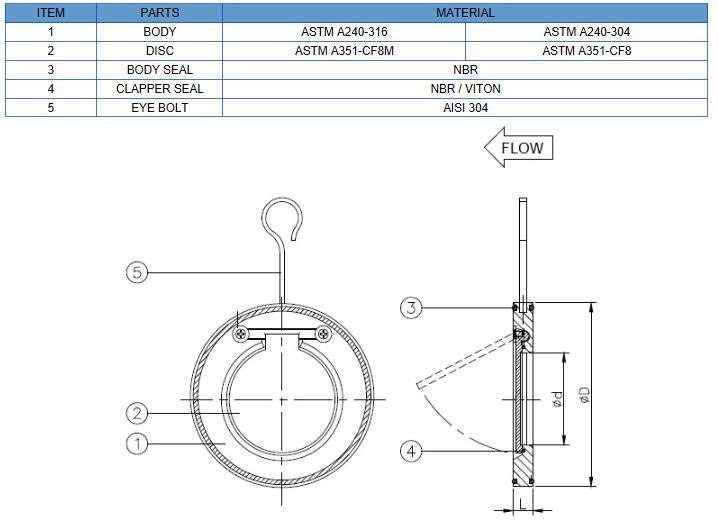 válvula de verificación de la oblea del acero inoxidable