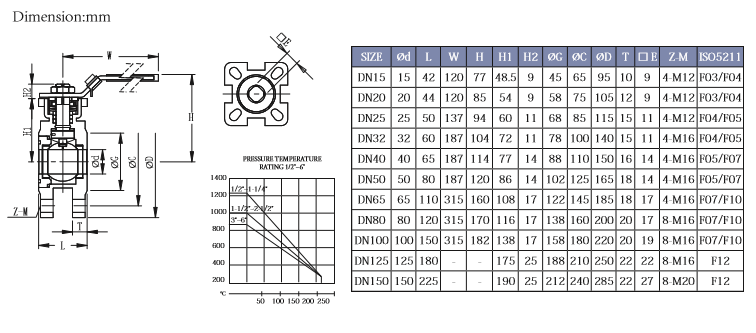 wafer ball valve manufacturers