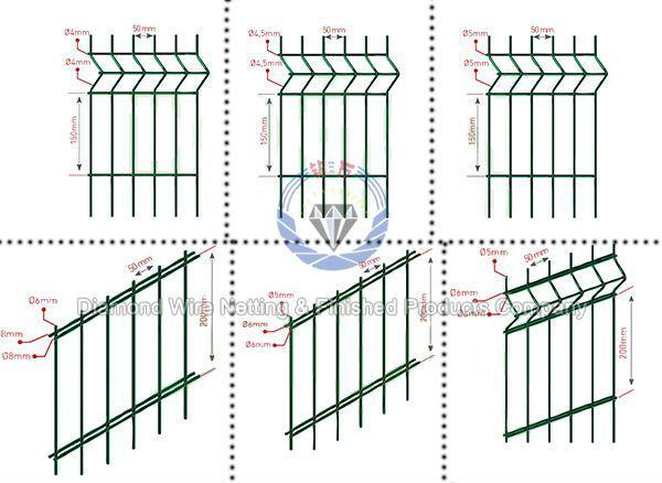 welded wire mesh fence panels in 6 gauge - Diamond Wire Netting ...