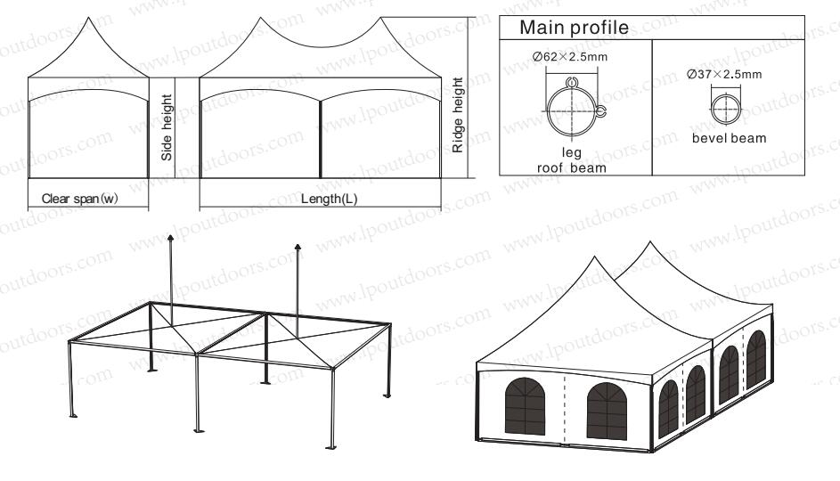 Double Top Frame Tent