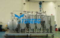YNZSY-LTY Black Tyre Recycling to Fuel Oil Machine
