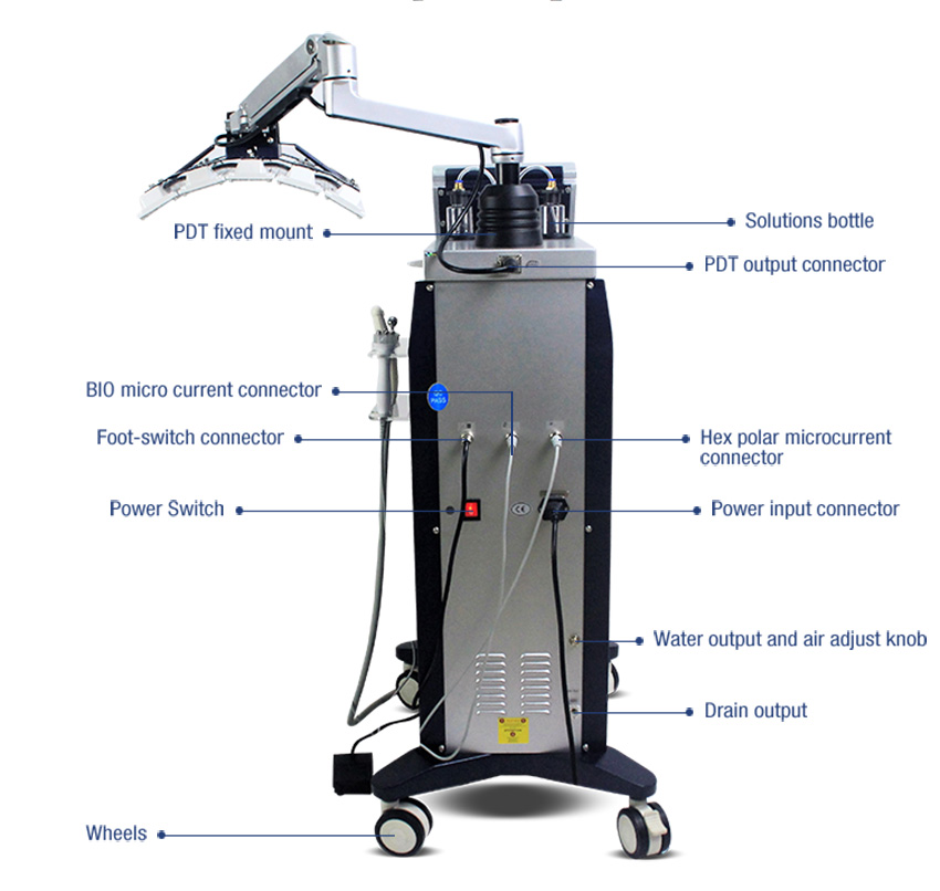 oxygen jet peel machine back