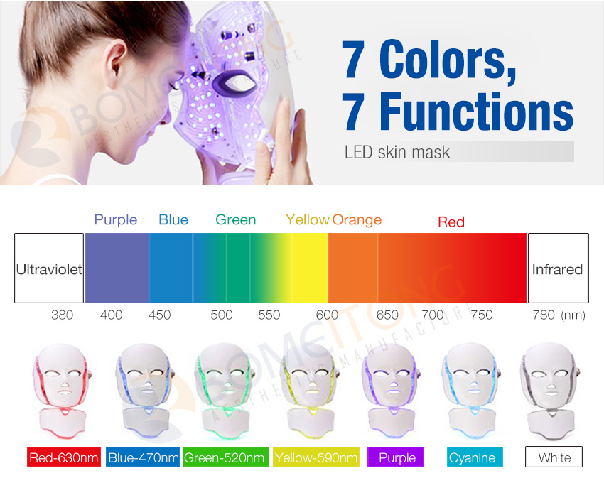 led light therapy mask 7 colors 7 function