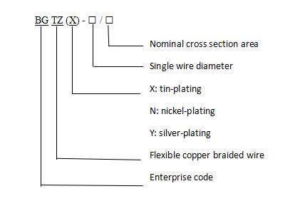 Single Wire Diameter in Other Data