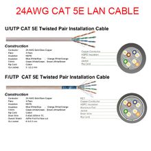 Factory LAN CABLE F/UTP 24 AWG UTP CAT 5e with 0.45-0.51mm Copper or CCA 4 pairs conductor network ethernet Category 5e cable 305m/Pull Box