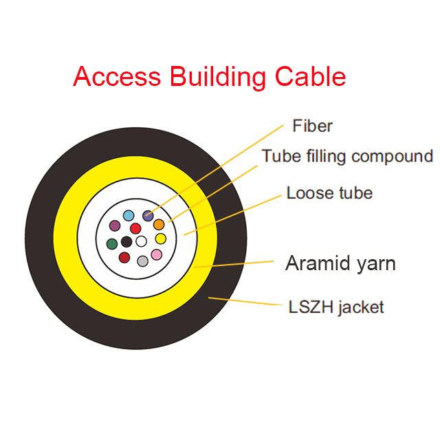 Access building cable Aramid yarn-details